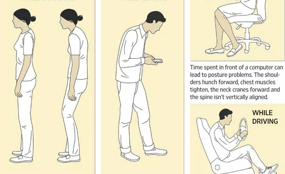 Markham Chiropractor Postures